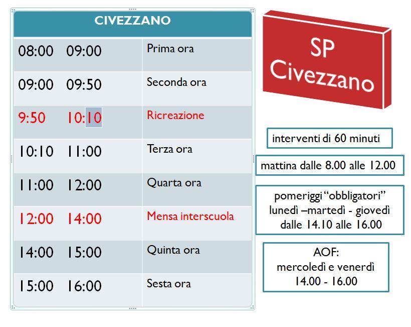 SP Civezzano